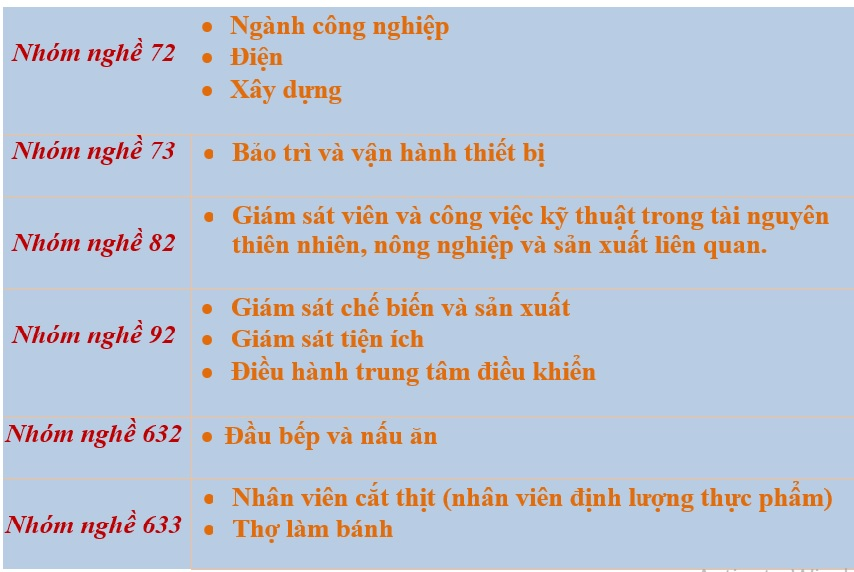 dinh cu tay nghe
